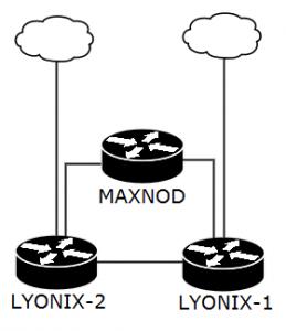 maxnod