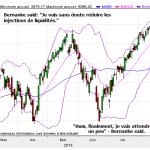Bitcoin, Bernanke et la France.